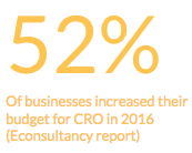 cro statistics 1
