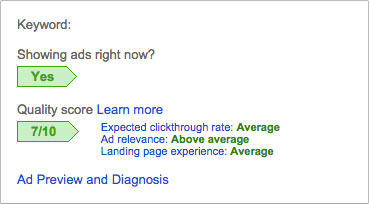 adwords keyword performance