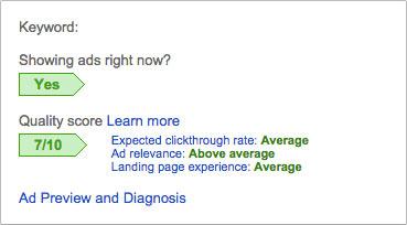 adwords keyword performance