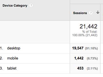 mobile usage data