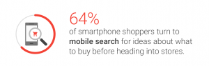 Mobile search shoppers