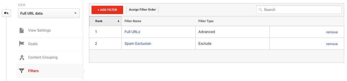 Google Analytics Filter Example