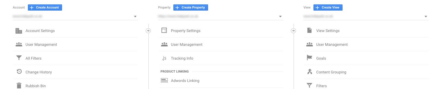 Analytics Account, Properties & Views