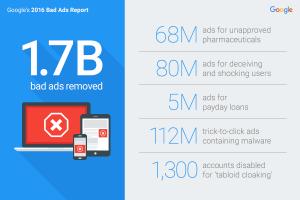 Google Bad Ads Report