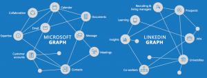 Microsoft vs LinkedIn