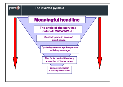 The 'inverted pyramid'