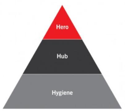 hero hub hygiene pr