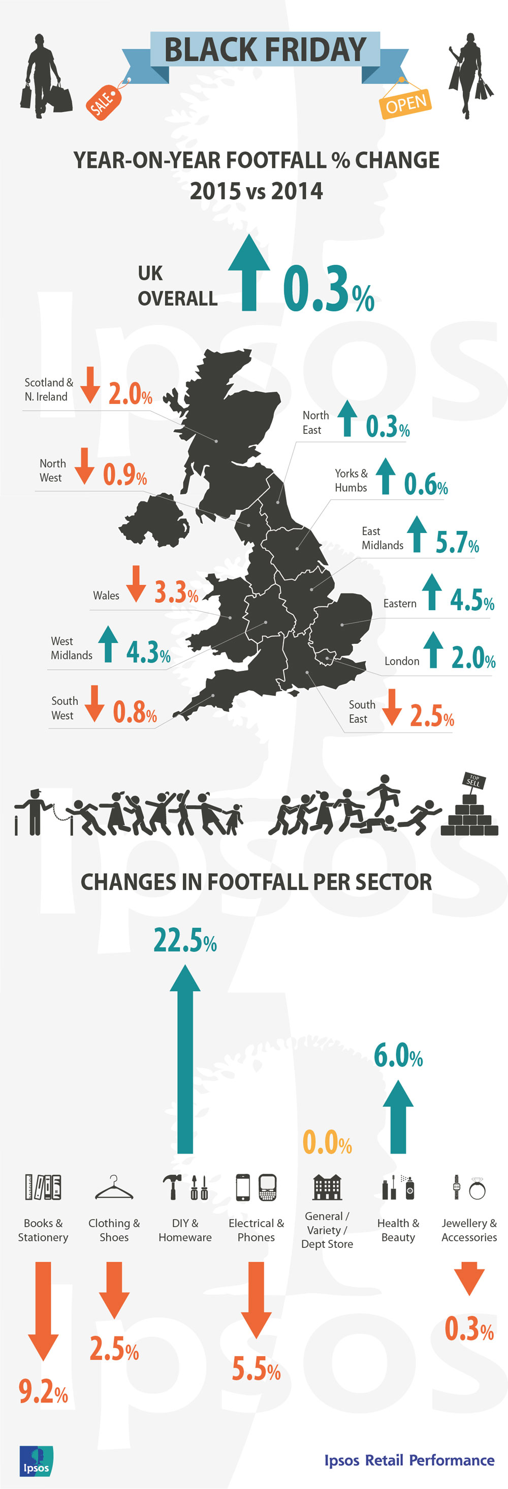 black-friday-retail-footfall-infographic