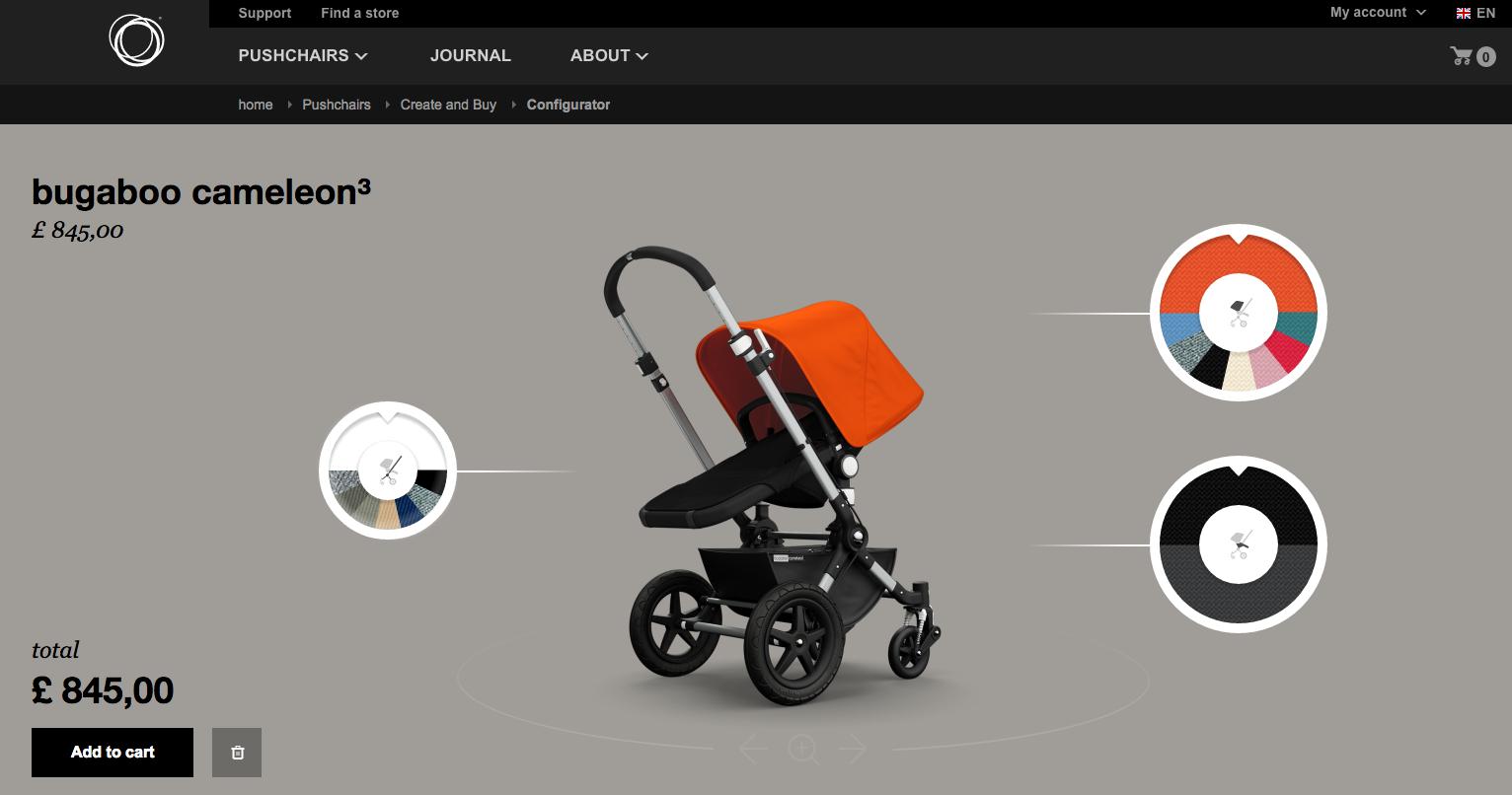 interactive photography ecommerce impression