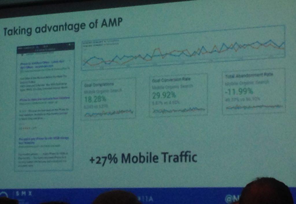 mobile results smx london vodafone