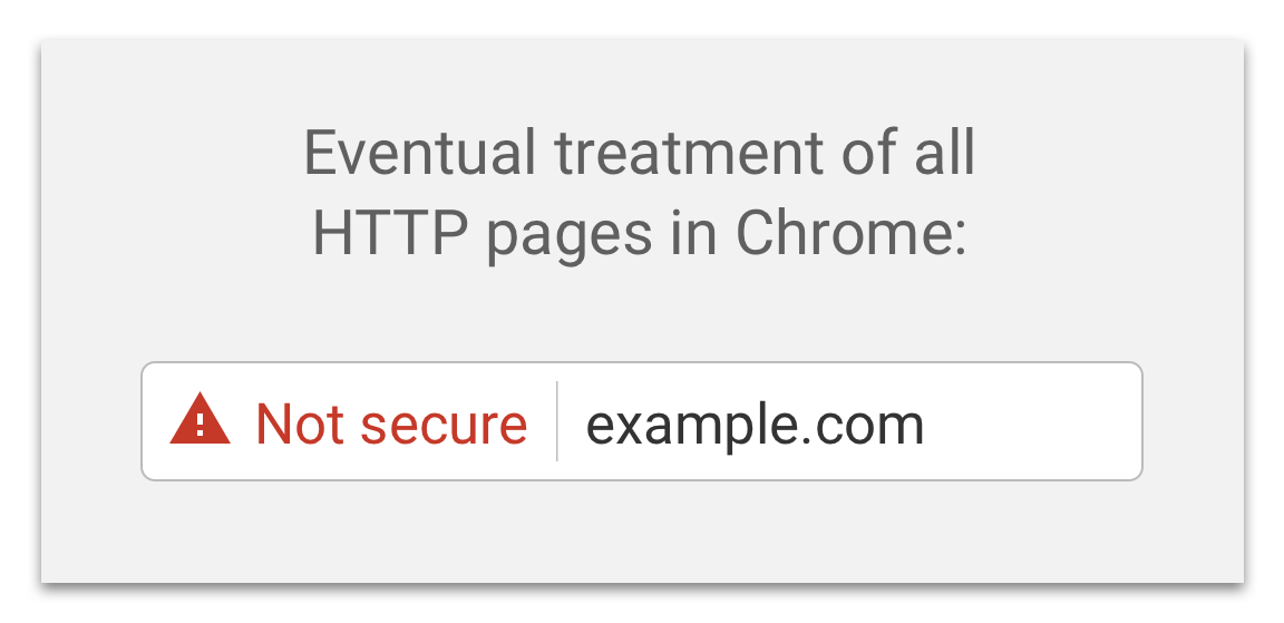 If You Dont Have An Ssl Certificate On Your Website Act Now