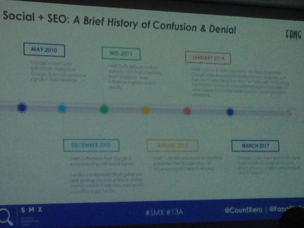 seo and social media smx london