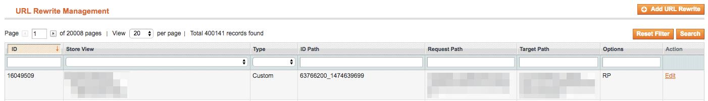 A screenshot of Magento's URL Rewrite Management field