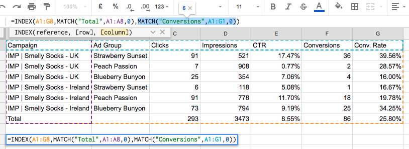 Using INDEX MATCH for PPC - MATCH has found the right column