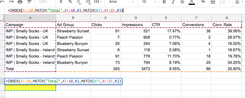 Using INDEX MATCH for PPC - INDEX MATCH Dynamic Lookups