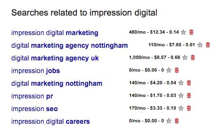 impression google suggest