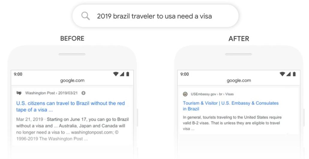 Google BERT example Brazil