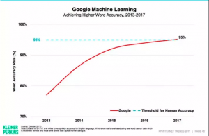 google-voice-search-machine-learning