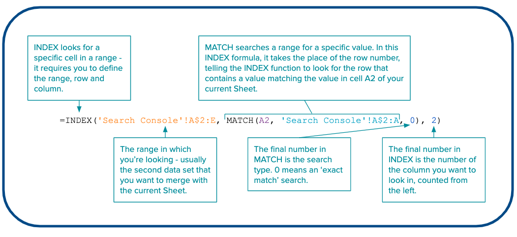 Diagram explaining INDEX MATCH - see the related link above for more information.
