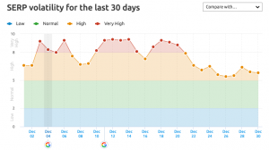 December-Algorithm-Updates-Google