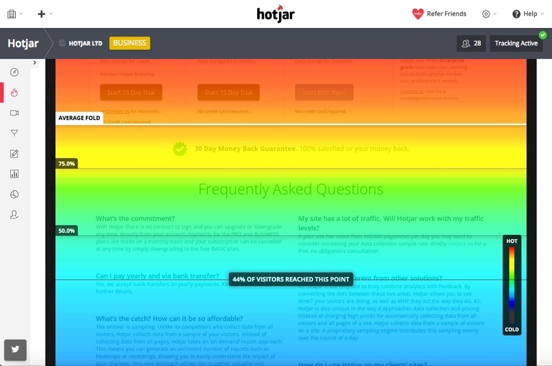 An example of a scroll heatmap used in heatmapping from Hotjar